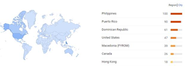 target countries on google trends