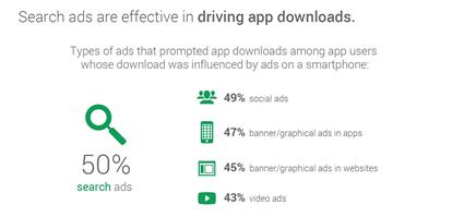 social media as source of app installs
