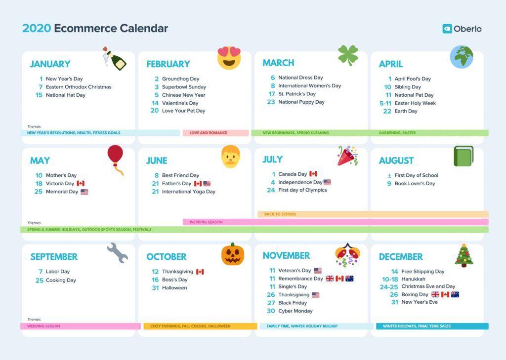 holiday e commerce calendar